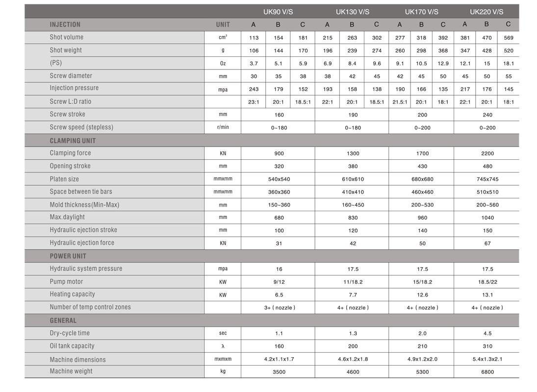 machine-spec-table1
